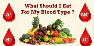 What-Should-I-Eat-For-My-Blood-Type